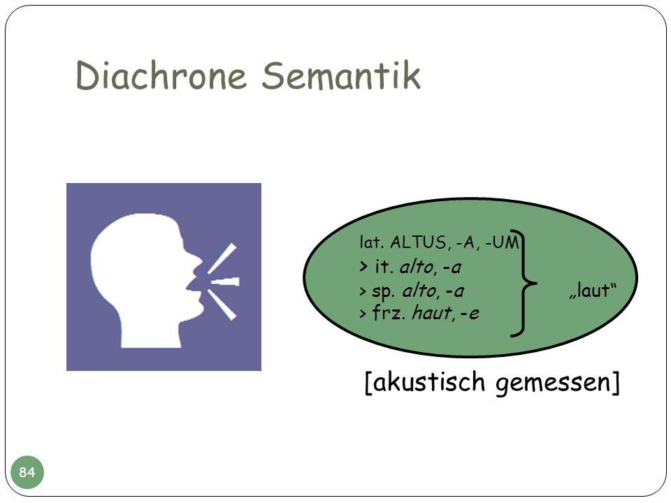 Diachrone Semantik [akustisch gemessen] > it. alto, -a